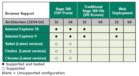 iis express application compatibility database for x64