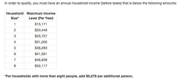 proof of income for mortgage application