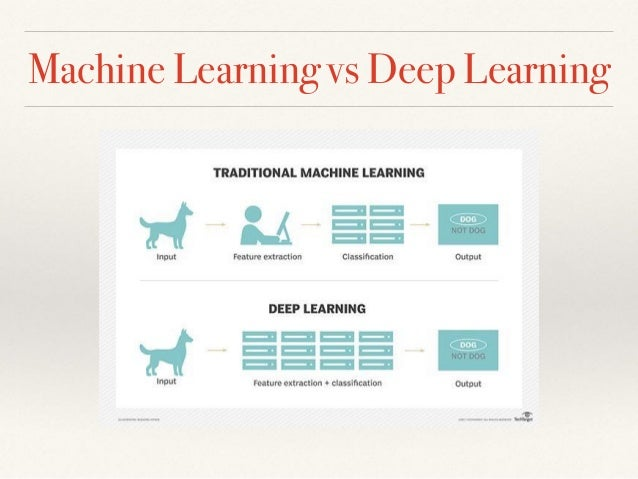 ensemble machine learning methods and applications