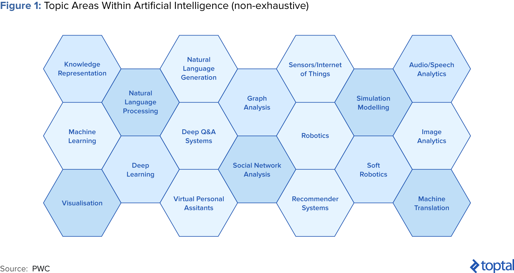 artificial intelligence applications in finance