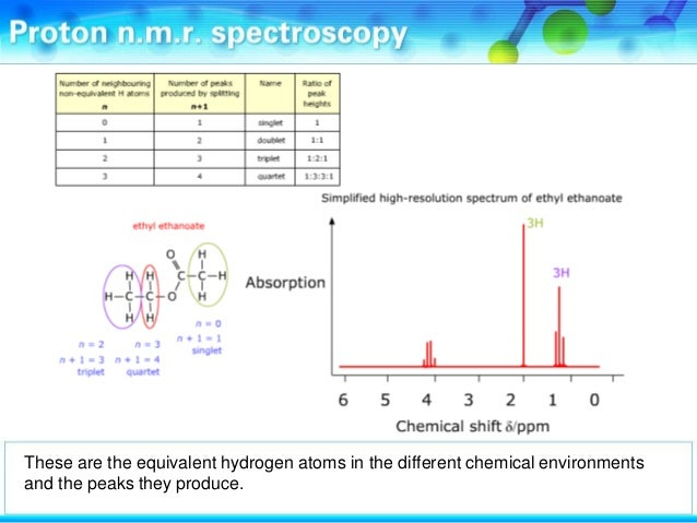 nmr spectroscopy basic principles concepts and applications in chemistry