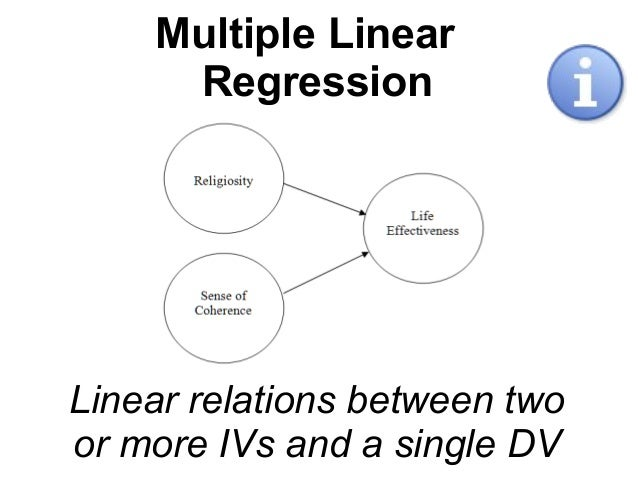 application of multiple regression analysis