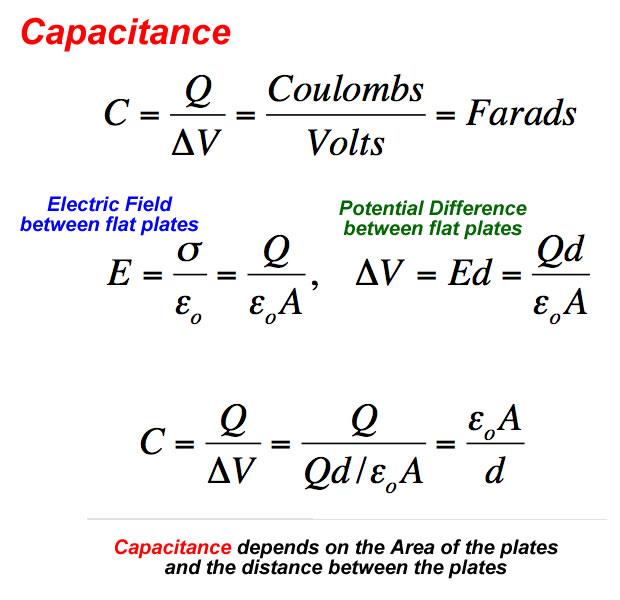 application of electricity in physics