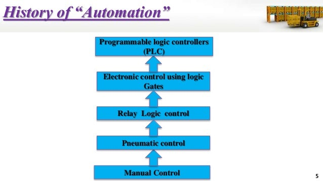application of plc in industrial automation pdf
