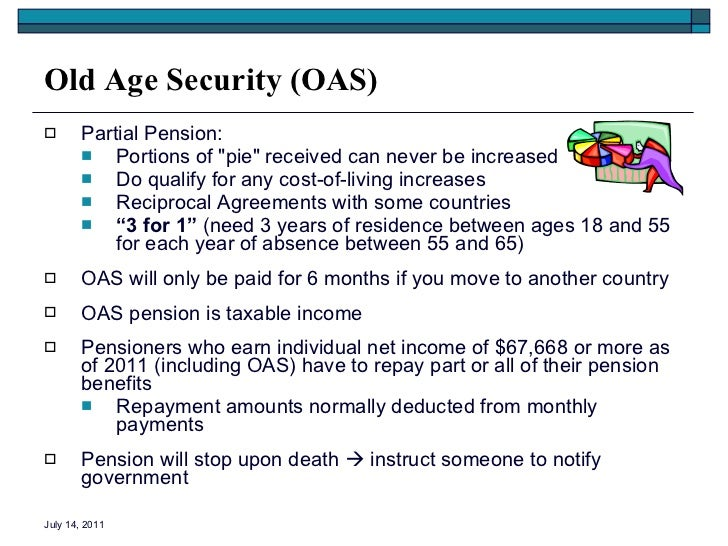 canada old age pension application