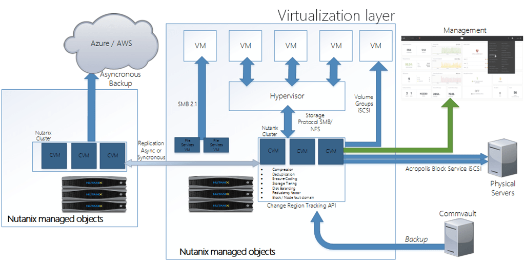 enable hypervisor applications in this virtual machine